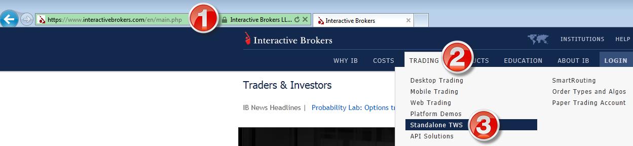 Interactive brokers tws standalone download
