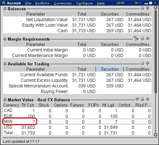 Interactive brokers forex interest rates